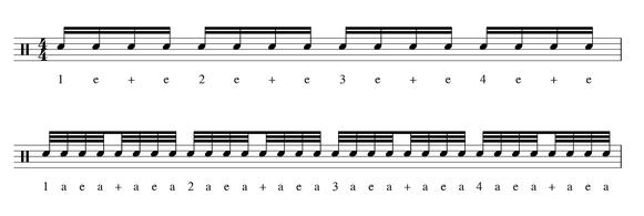 Sechzehntelnote und 32tel Note Musik Bild