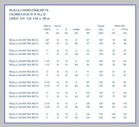 REJILLA LOUVER RECTA (TIRA) TABLA DE ESPECIFICACIONES