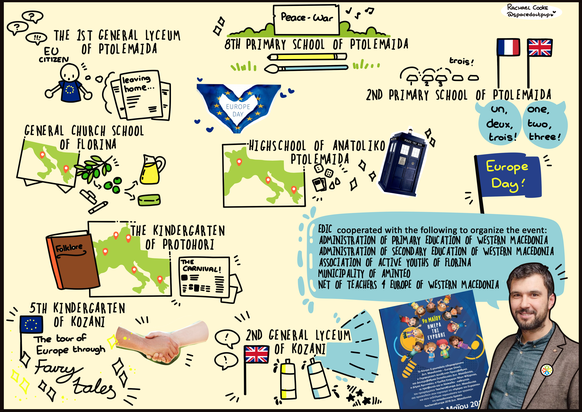 Graphic of minutes from Europe Day from Rachael Cooke