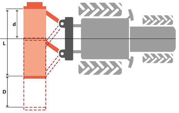 Lateral Seitenverschiebung von SEPPI M. Schlegelmulcher SMWO