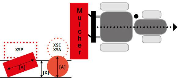 SEPPI M. X-FAST Schnellkuppelsystem Seitenverschiebung