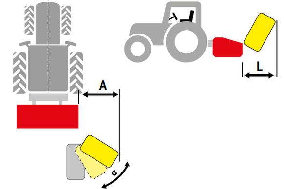 SEPPI M. XSP Unterstockbürste Abmessungen