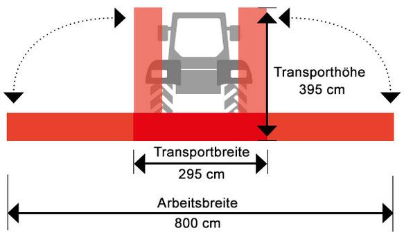 S9 multipla Großflächenmulcher - Transportbreite und Transporthöhe