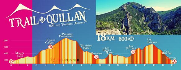 Trail Quillan 2017 - Profil 18km