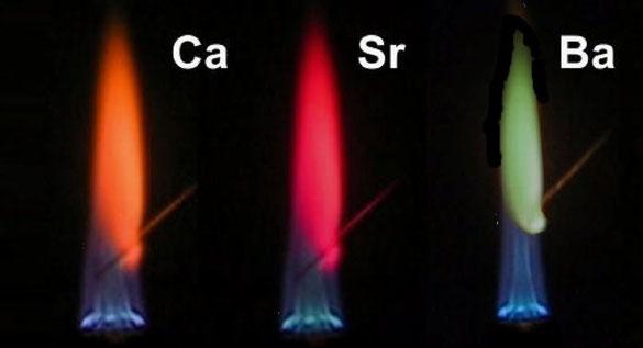 Die Flammenfärbung der Erdalkalimetalle Calcium, Strontium und Barium