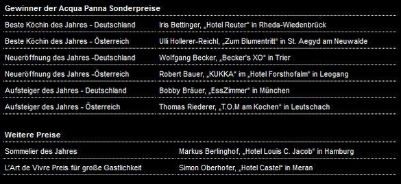 S.Pellegrino Kulinarische Auslese 2014 - Sonderpreise