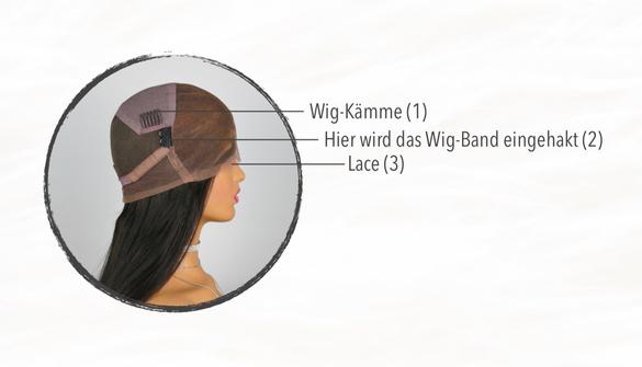 Bestandteile einer Wig von eloyisse.