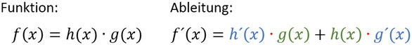 Eine Funktion bestehend aus dem Produkt zweier anderer Funktionen