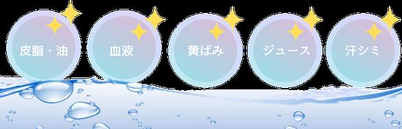 ホームプロテクトの洗剤は、界面活性剤・蛍光増白剤・リン酸などは、含まれていません。