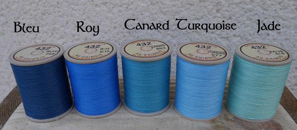 Comparaison des fils de couleur bleu
