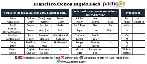 Gerundio e ING pacho8a