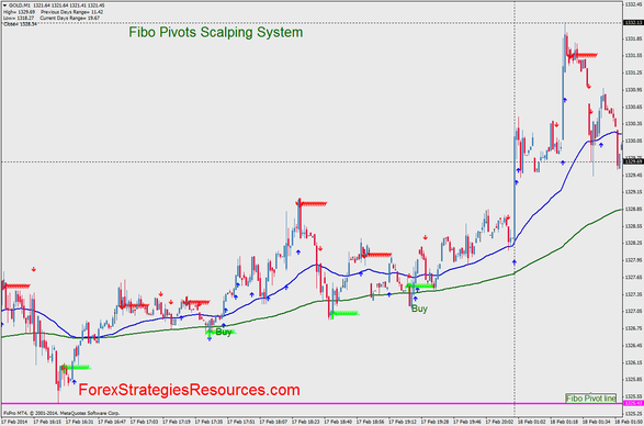 Synergy trading system pdf