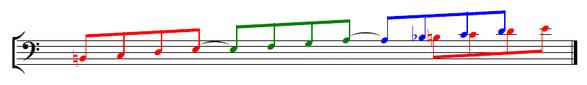 Tetrachord System