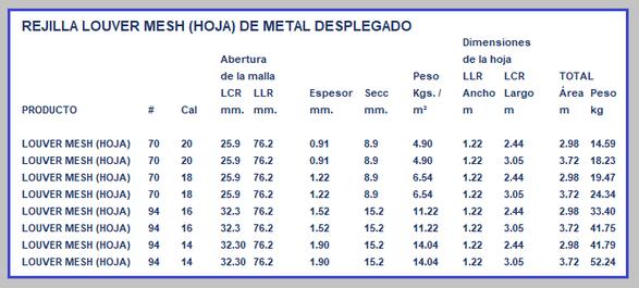 REJILLA LOUVER MESH TABLA DE ESPECIFICACIONES