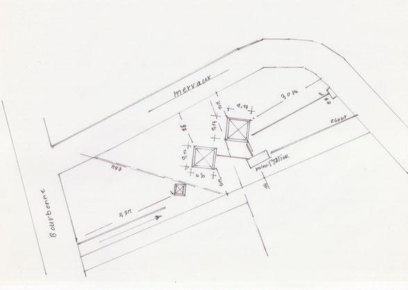 Plan du projet