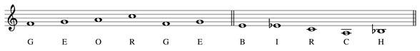 partition musique thème George Birch