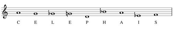 partition musique Celephaïs thème