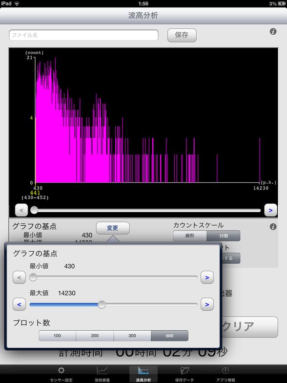 波高分析 グラフの起点