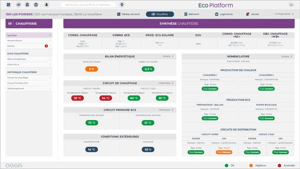 Eco-Platform - Home screen