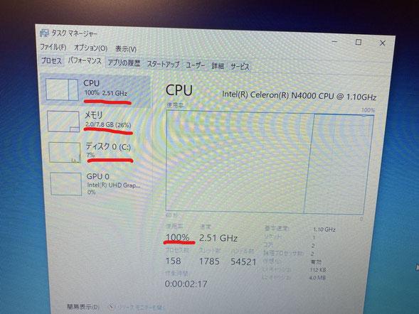 ある程度予想はしていましたが、CPUが100%状態でした。それでも動作は速いんですが、ここまでするならCorei5とかがベストマッチなんでしょうね。。。