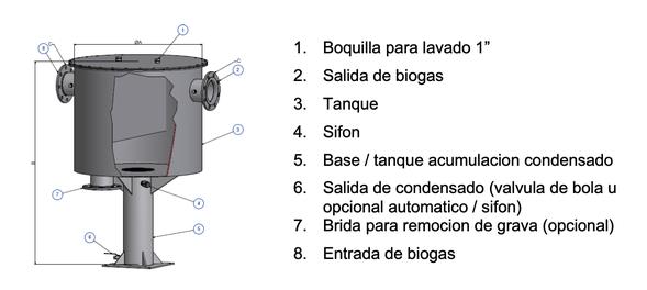 filtro de grava - limpieza de biogas - purificación de biogás