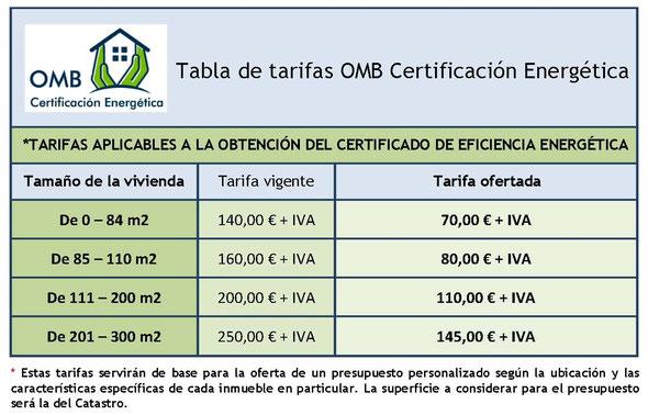 Certificado Energético en Madrid al mejor precio con registro y emisión Etiqueta Energética. Todo incluido - OMB Arquitecto Técnico - OMB Certificación Energética