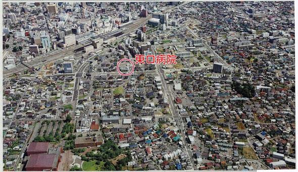 長野駅周辺 俯瞰図