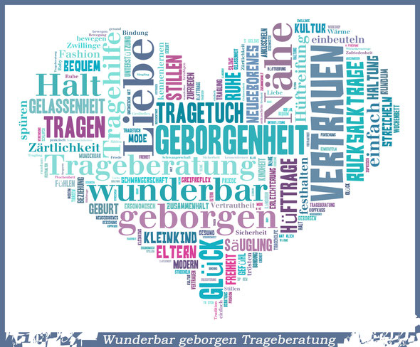 Wordcloud Tragen