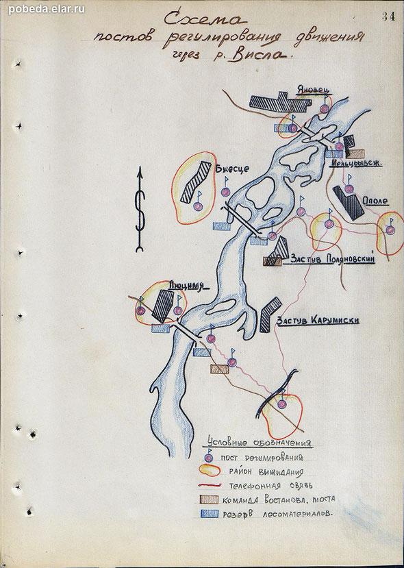 Схема постов регулирования движения через реку Висла