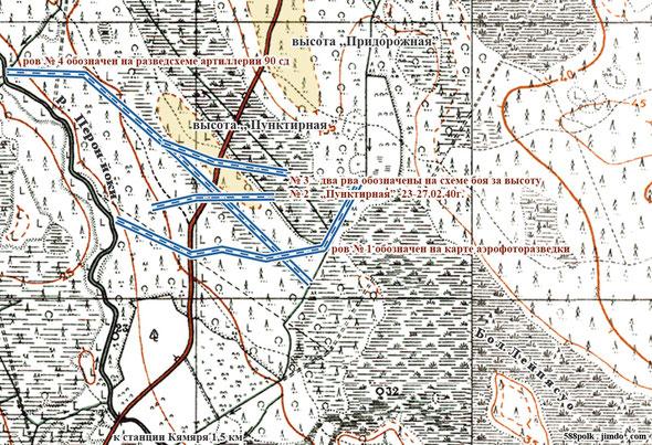 Схема примерного расположения противотанковых рвов                       севернее ст. Кямяря в феврале 1940 г.