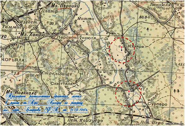 Примерные места расположения двух братских могил в районе ст. Перо летом 1940 г./доклад мл. лейт. Смирнова/