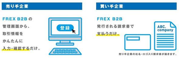 FREX B2Bご利用方法