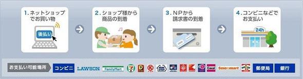 NP後払い利用手順