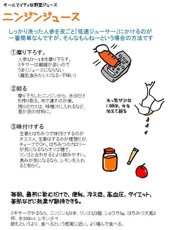 ニンジンジュースの作り方
