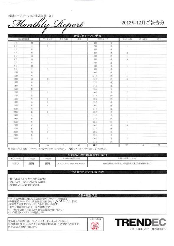 トレンドEC 12月報告分