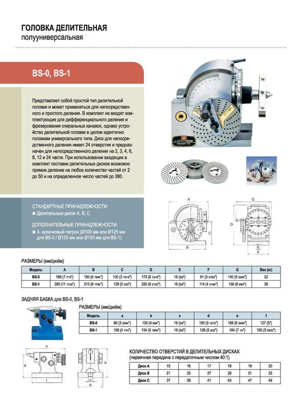 Homge BS-1