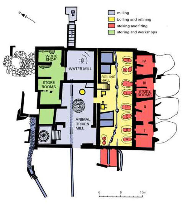 Layout of Kouklia sugar processing shops, (c) Zurich University