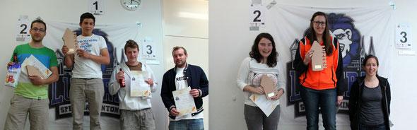 Siegerpodeste Luzern Open 2014