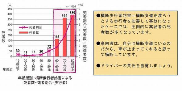 イタルダ・インフォメーションNo.100