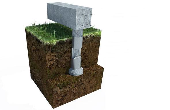 ТИСЭ - этот тип фундамента представляет собой свайное поле. Сваи устанавливаются ниже сезонной глубины промерзания грунта. Сваи по технологии ТИСЭ имеют расширенное основание, за счет чего они имеют большую несущую способность.