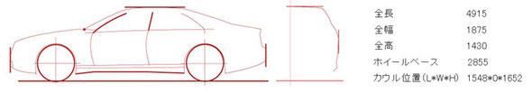 図2)パッケージ図