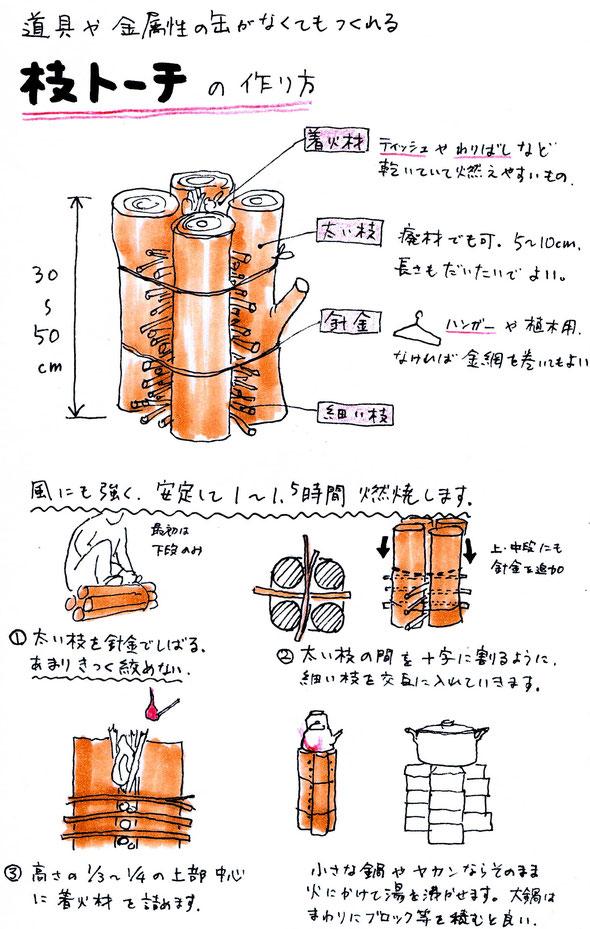 枝トーチの作り方:説明イラスト