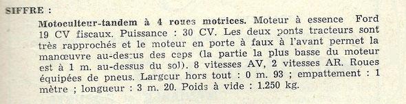 Motoviticulture 1953