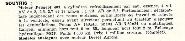 Motoviticulture 1959