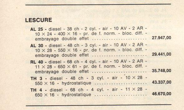 Sur un Marchand réparateur de machines agricole de mars 1974.