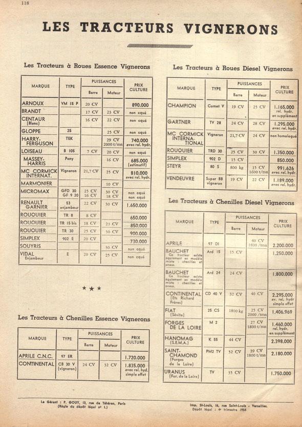 """Revue """"Le marchand réparateur de machines agricoles"""" du mois d'octobre 1954."""