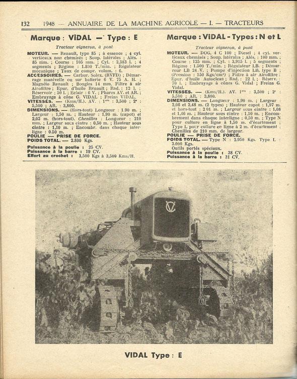 Sur l'annuaire de la machine agricole partie tracteurs de 1948