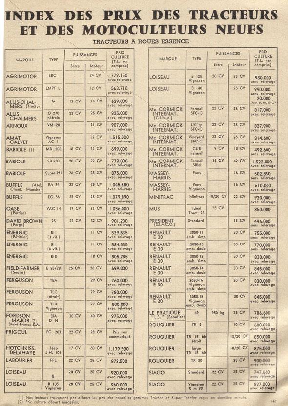 """Sur la revue """"Le marchand réparateur de machines agricoles """" du mois de septembre 1956"""