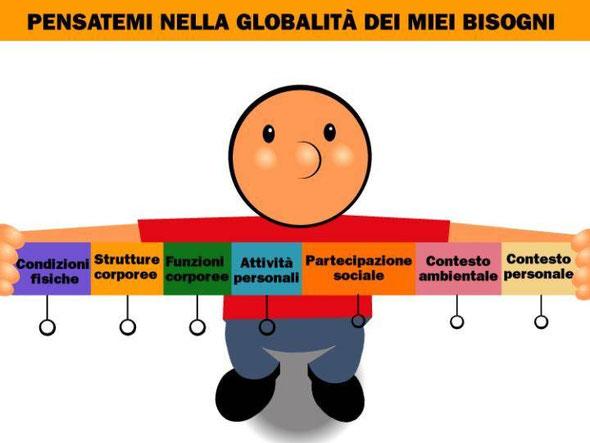 da F. Tessaro