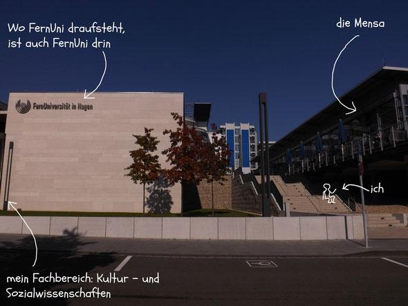 Campus in Hagen
